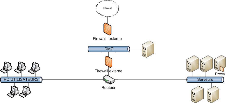 Firewall penetration romex, nudity in africa